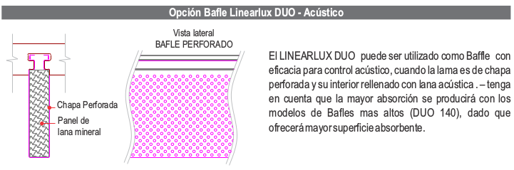 Linearlux DUO